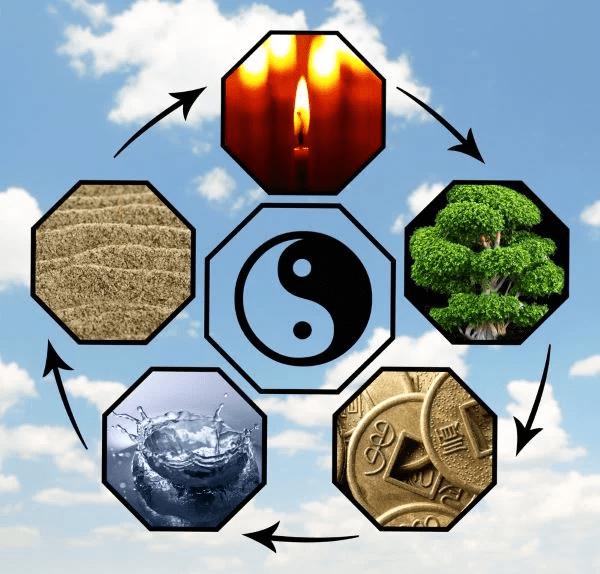 Feng Shui 5 Elements prego e martelo