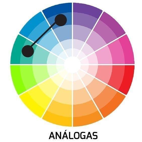 analogas